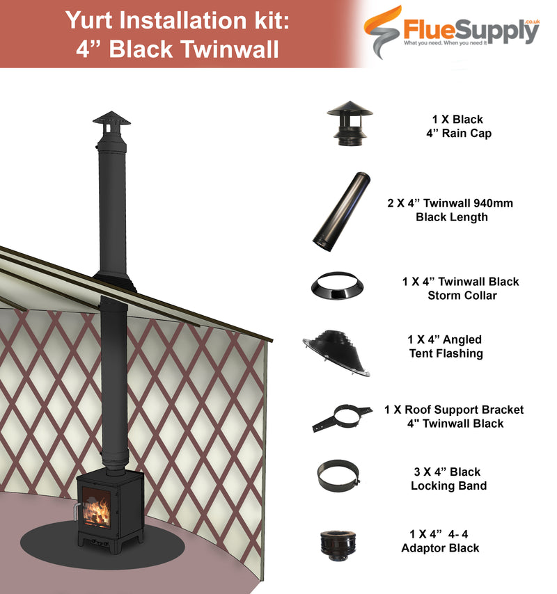 "Yurt Installation Kit 4"" Twinwall Black"