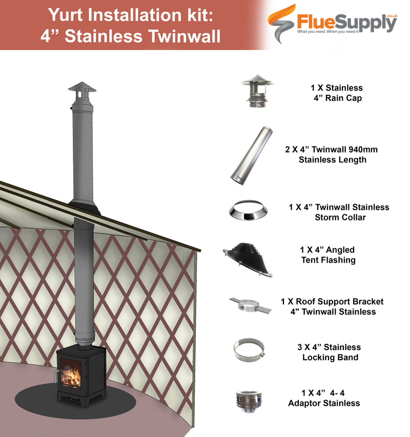 "Yurt Installation Kit 4"" Twinwall Stainless"