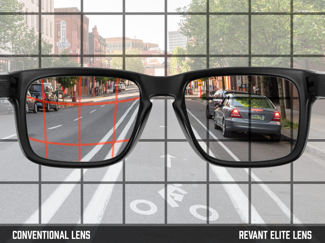 conventional lens vs revant elite lens