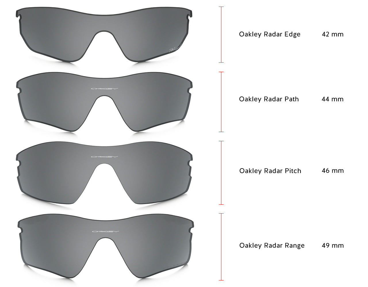 Various Oakley Radar Lenses