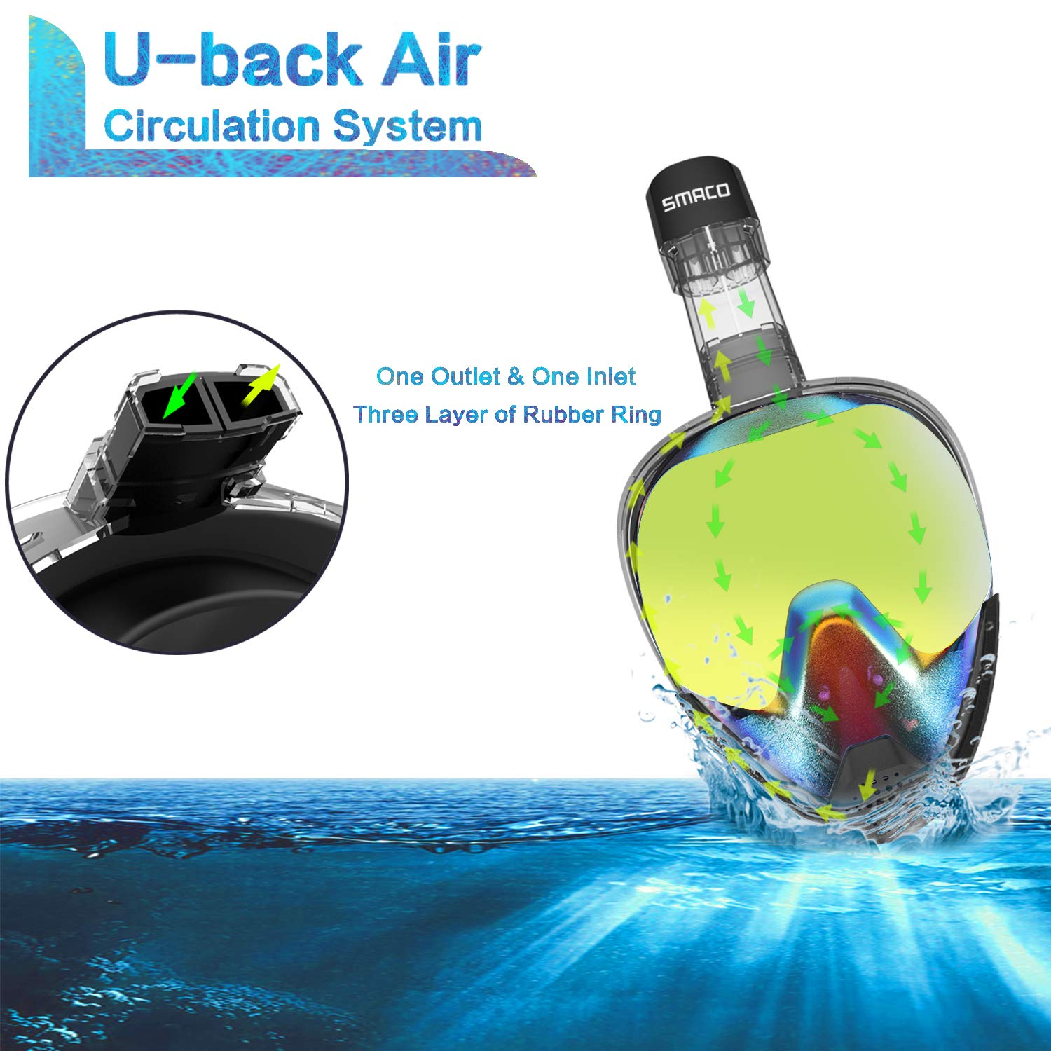 SMACO Full Face Snorkel Mask with UV Protection