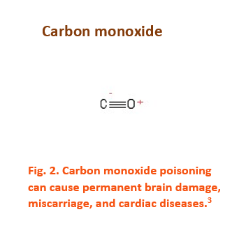 a graphic on how wildfire smoke creates carbon monoxide