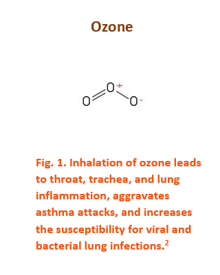 graphic on how wildfire smoke creates an ozone