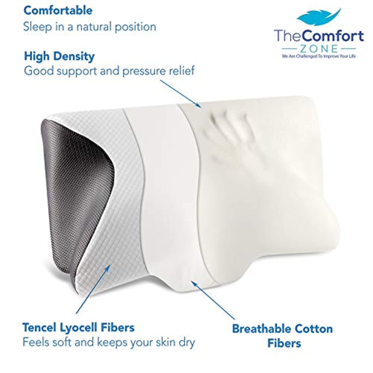 Orthopedic Memory Foam Pillow with Cooling Tencel Fibers - smrt-life.com