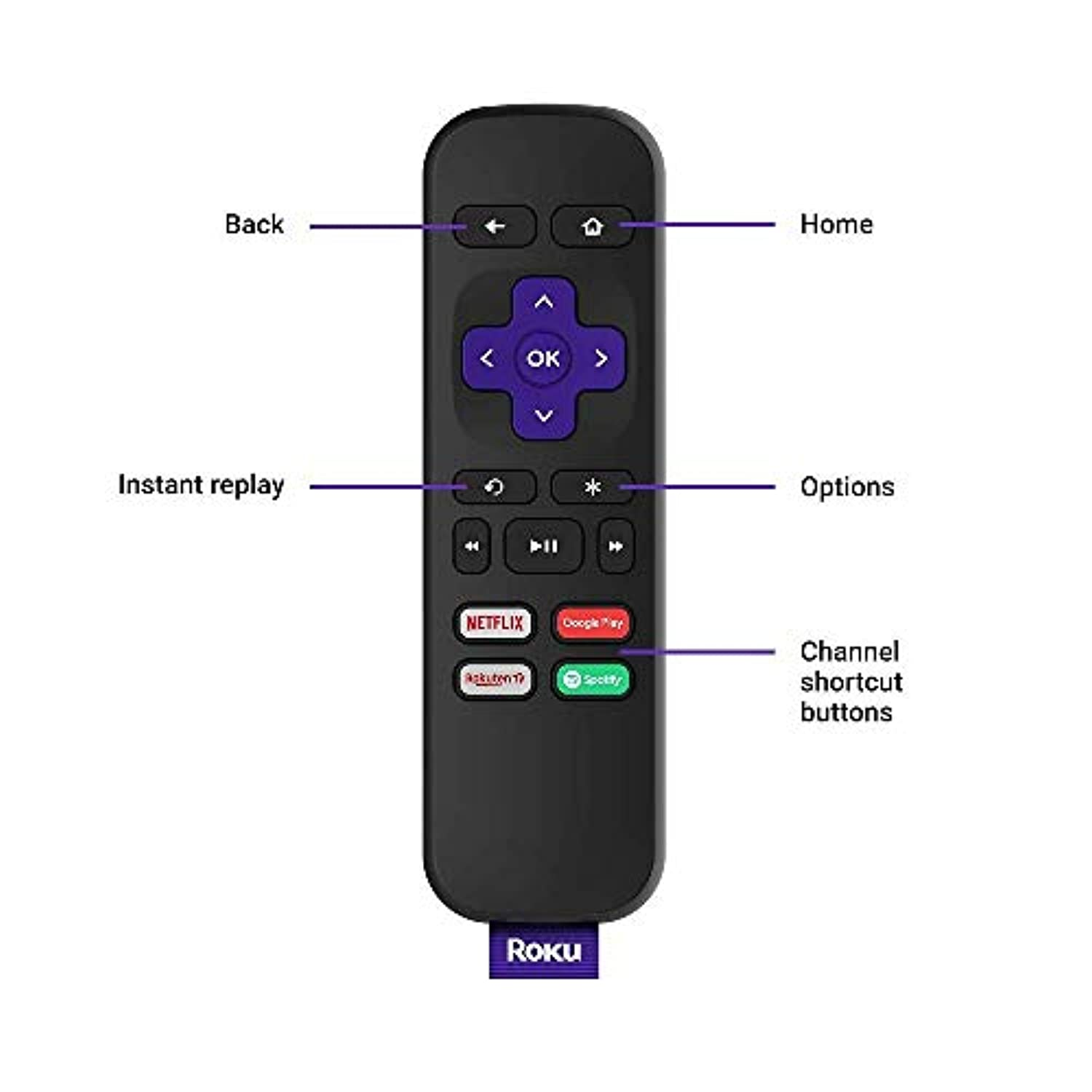 Roku Express HD Streaming Media Player - smrt-life.com