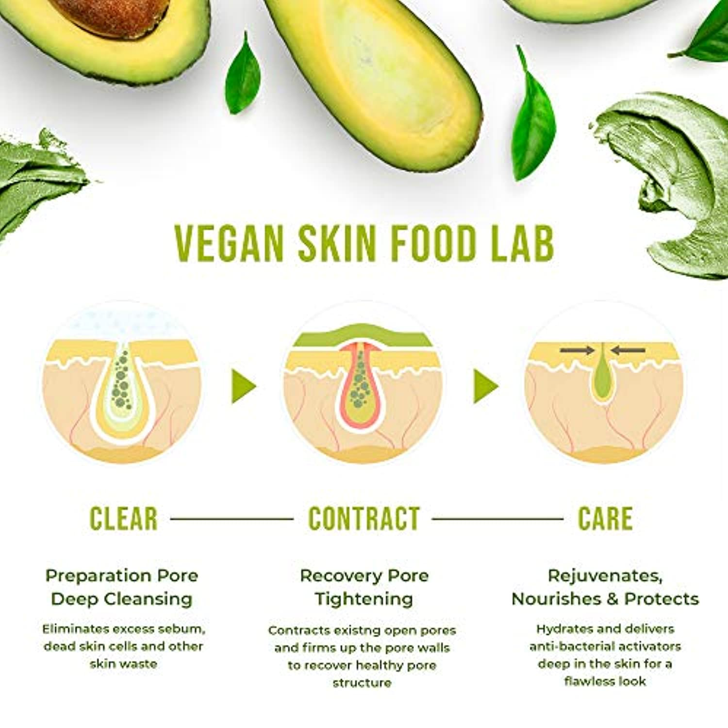 100% VEGAN Dead Sea Mud Mask with Avocado & Superfoods - smrt-life.com