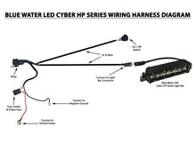 Load image into Gallery viewer, BLUEWATERLED Cyber Systems LED Wiring Harness / Switch