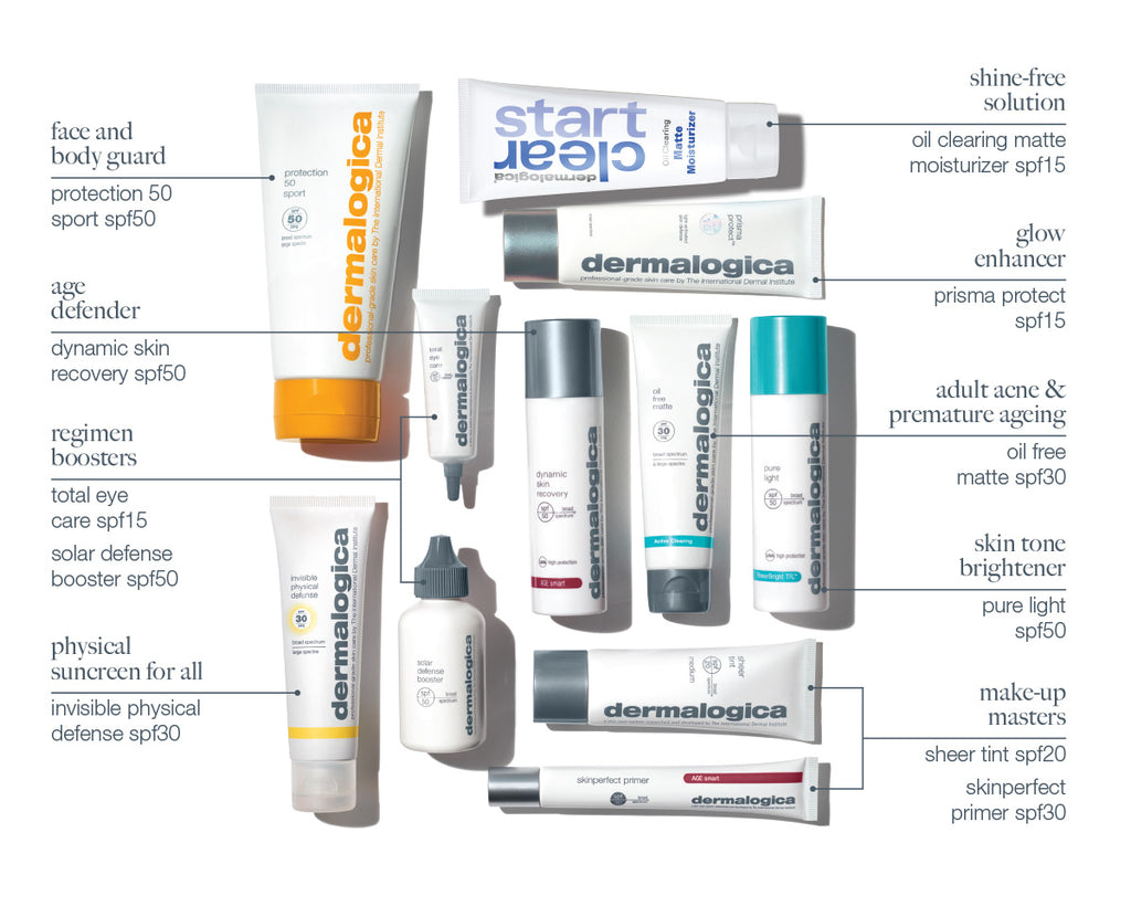 Which dermalogica SPF is right for me?
