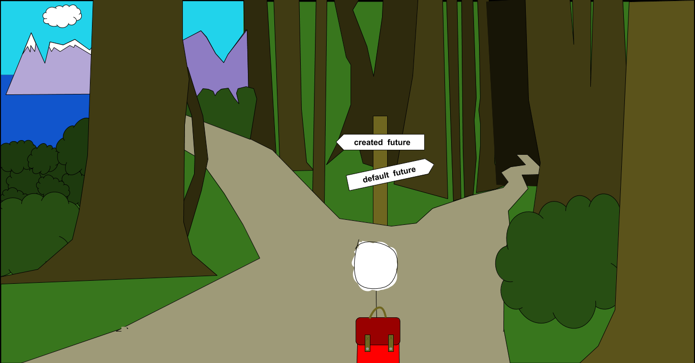 """It's a cartoon of a stick figure with a red backpack walking in the woods. In the image, even though all you see is a white blob, it's pretty obvious the stick figure is contemplating some deep shit. They're staring at a fork in the woods. At the fork, there's a sign. One post points left and it says, """"Created Future"""". The one on the right points into the woods and it says, """"Default Trajectory"""". The one on the left shows mountains very, very far in the distance, subliminally suggesting that the path on the left *just* might be better. Drawn by Cady Macon. For compass cards™."""