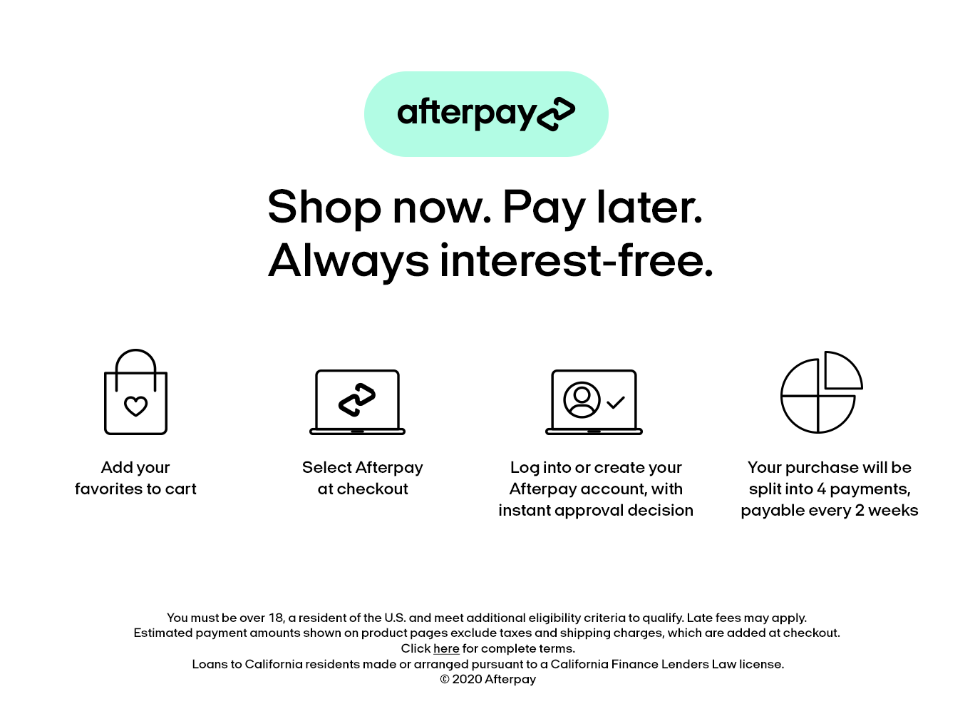 Afterpay Infographic - Add your item to your cart. Select Afterpay payment at checkout. Sign up or login to Afterpay account. Your purchase will be split into 4 payments, payable every 2 weeks.