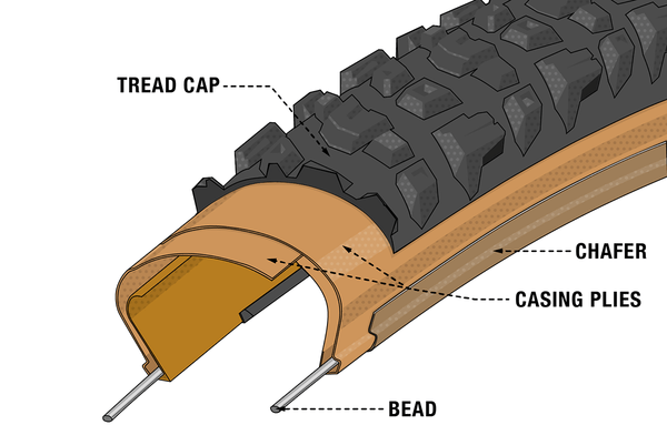 Illustrated cross-section diagram of Teravail's Light and Supple Casing.