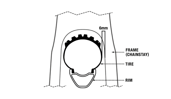 Diagram to illustrate the proximity of the bike frame, tire, and rim.