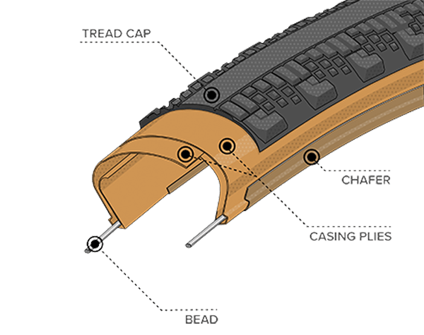 Teravail Light and Supple Tire Casing cross section illustration