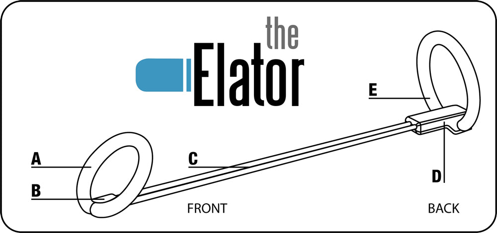 The Elator Components