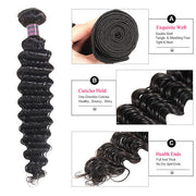 Ishow Hair Indian Deep Wave Virgin Human Hair 3 Bundle Deals