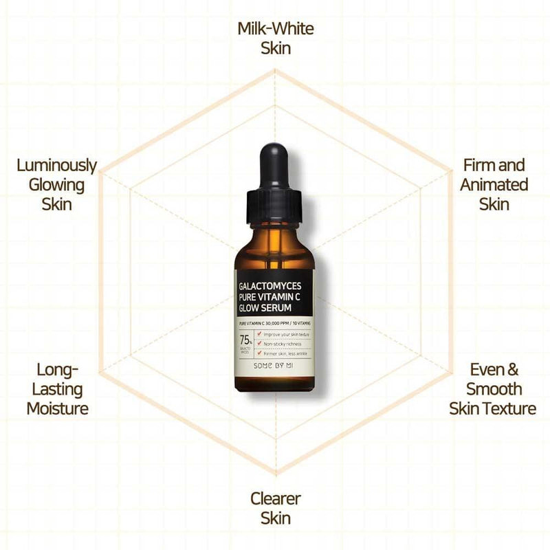 Galactomyces Pure Vitamin C Serum - Douxskin