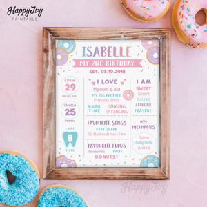 Donut Sweet Milestone Board EDITABLE Poster for Girl's Birthday Party