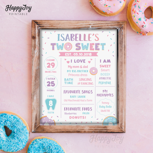 TWO Sweet Donut Milestone Board EDITABLE Poster for Girl's 2nd Birthday Party