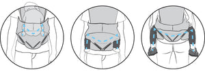 Healthy hip position. The Cococho Baby Carrier is acknowledged by the International Hip Dysplasia Institute.