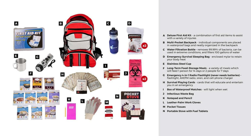 44 Meals Food Storage Survival Kit with Red Backpack