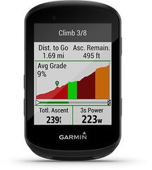 ClimbPro Feature on the Garmin Edge 530