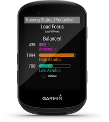 Dynamic Performance Monitoring on the Garmin Edge 530