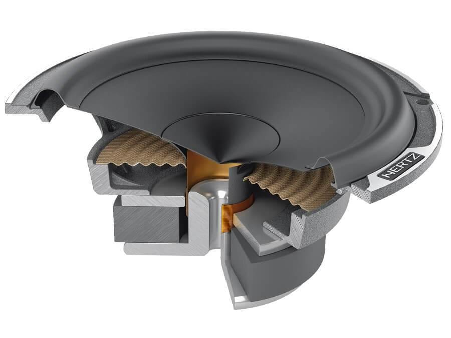 Hertz Mille Pro MP 165.3 - 6.5 Inch Woofer Set - 4