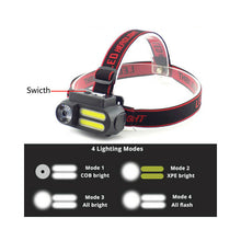 Load image into Gallery viewer, 4 Modes COB LED Headlight USB Rechargeable Headlamp Head Light Torch Flashlight