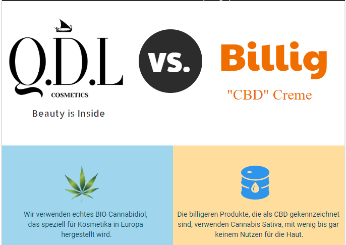 CBD Skincare and INCI listing - Why it pays to read the small print