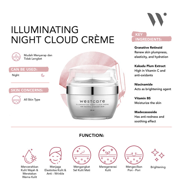 illuminating-night-cloud-creme