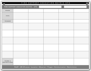 Fire Support Execution Matrix / Target List Worksheet
