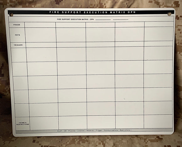 Fire Support Execution Matrix / Target List Worksheet - Mission Essential Gear