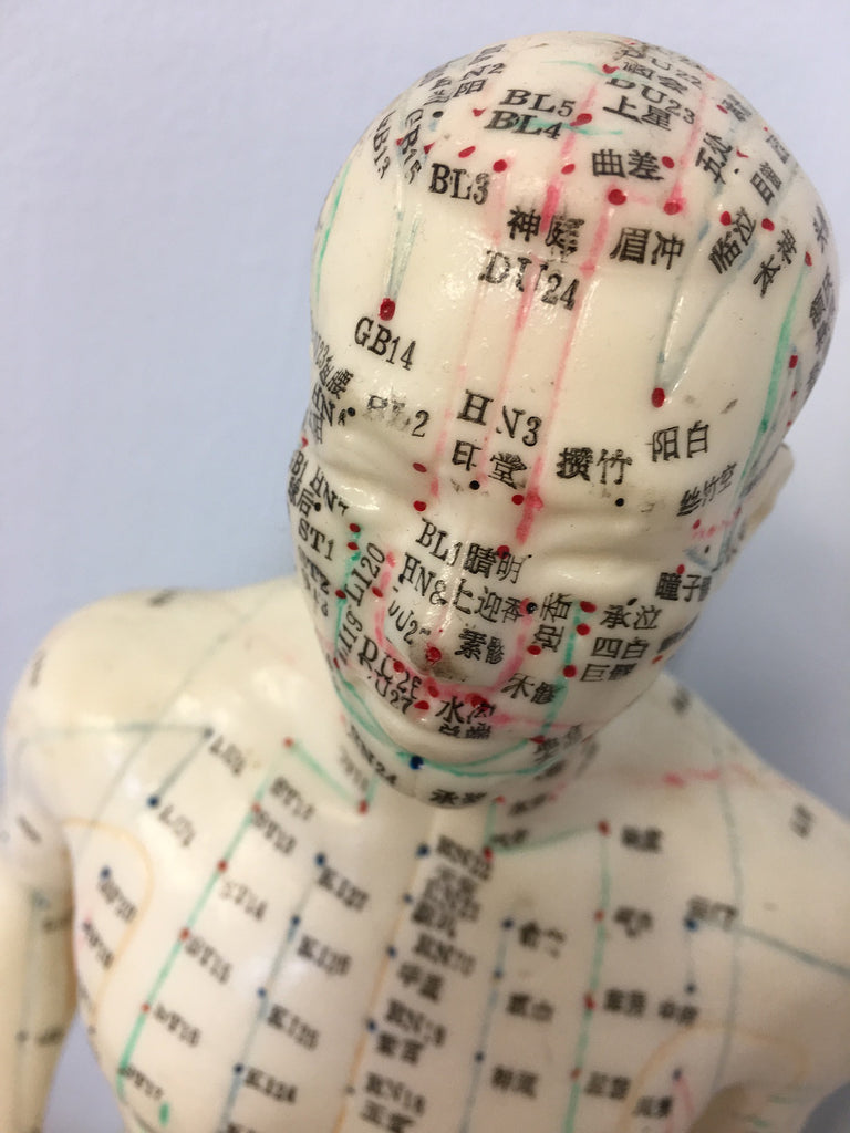 Acupuncture points - Traditional Chinese Medicine