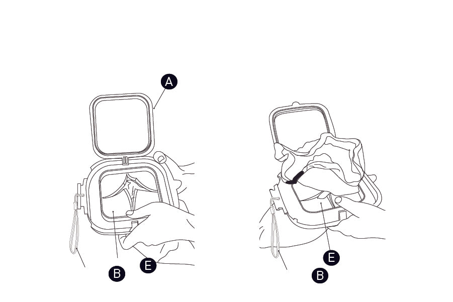 Step 1: Tear off individually sized Hang It™ bag.   Open pinch ring (A). Insert drawstring side of bag through bottom of membrane flaps (E). Make sure the drawstring opening is near the strap (B).
