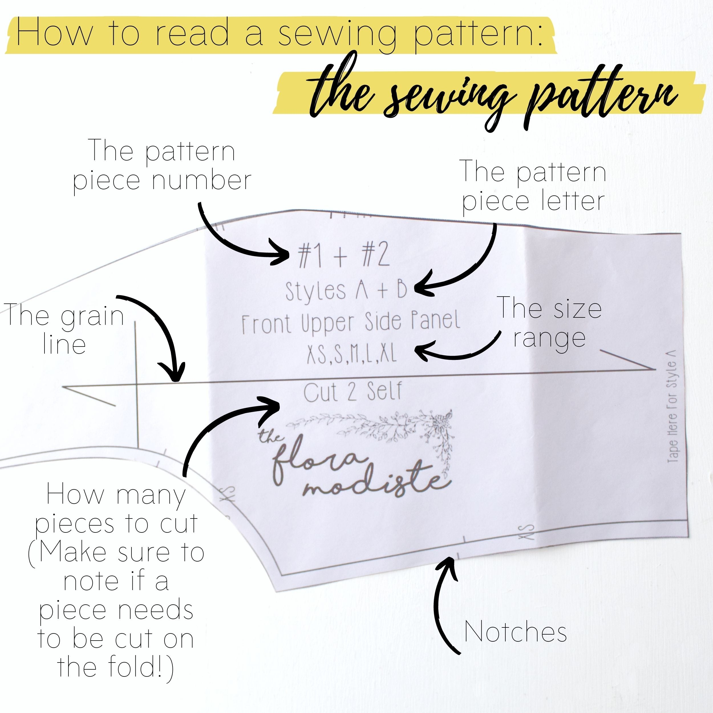 How to read a sewing pattern: The sewing pattern