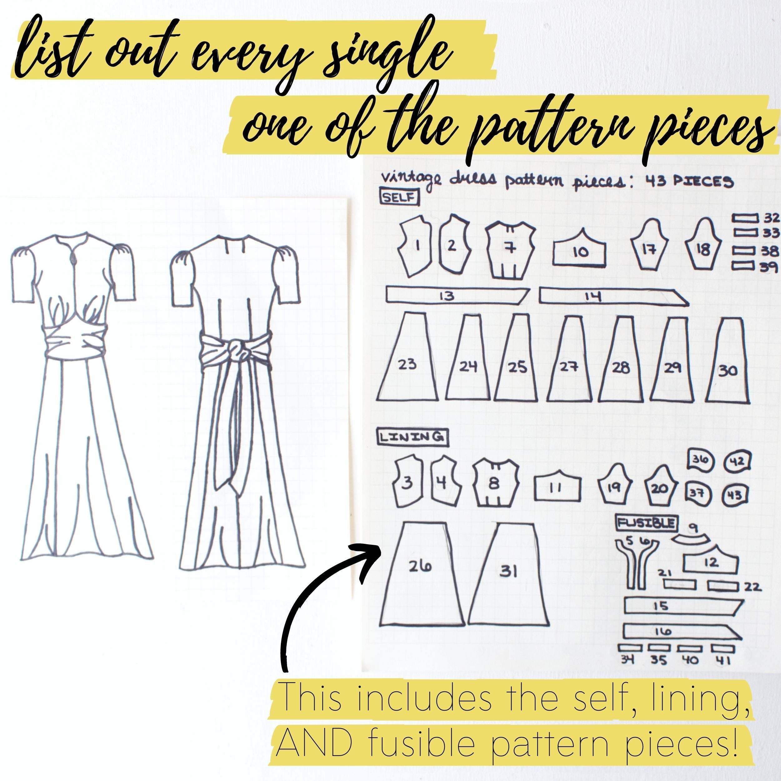 How to bring a vintage sewing pattern to life: List out the pieces