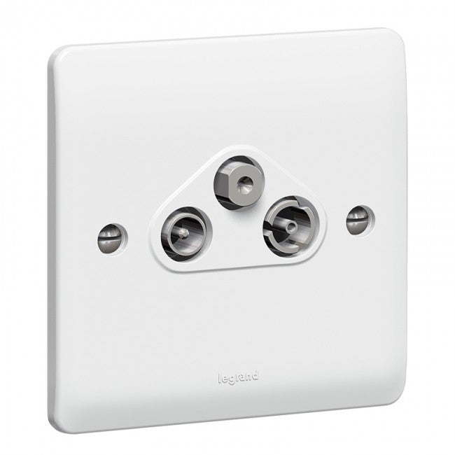 Legrand Synergy TV Sockets - TV + FM + SAT
