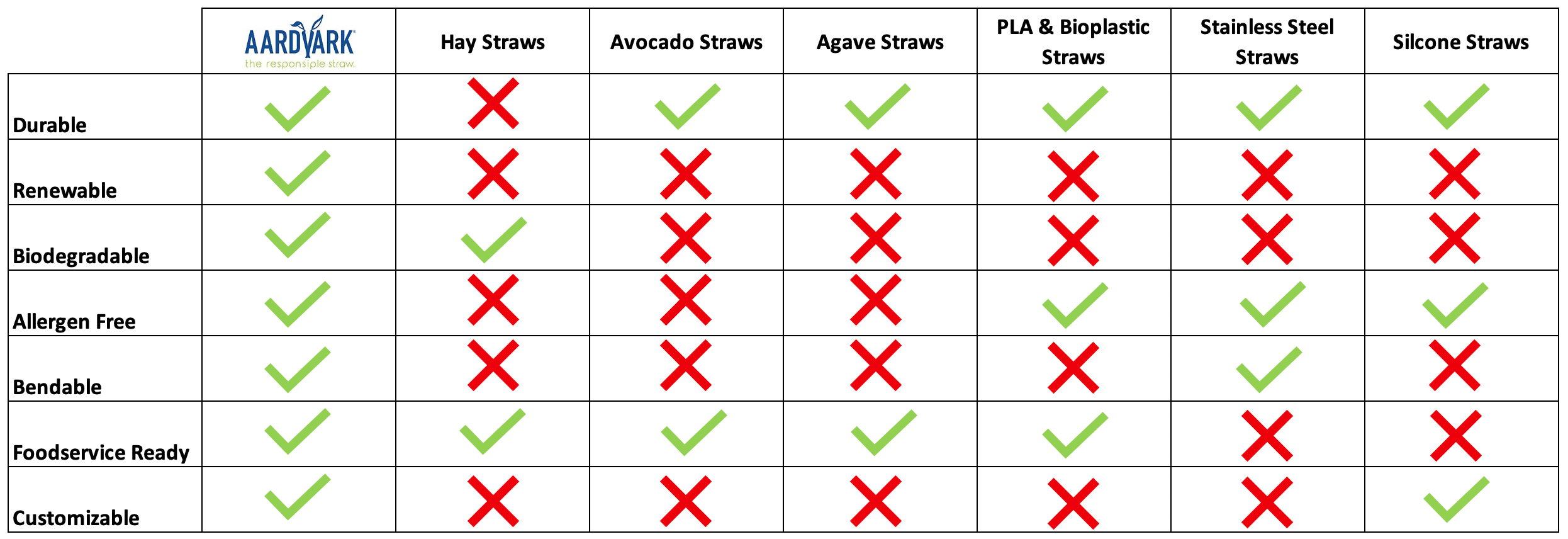 Why choose paper straws