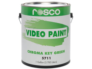 Chroma Key Video Paint