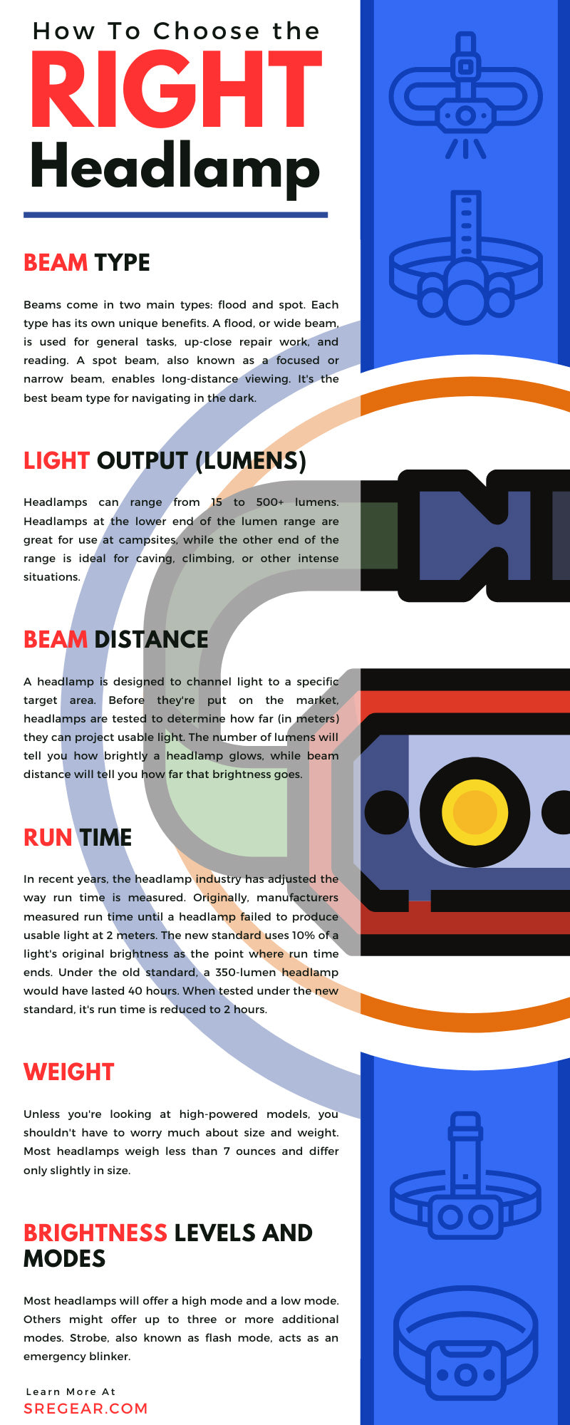 How To Choose the Right Headlamp