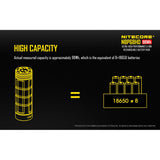 Nitecore NBP68HD Advanced Li-ion Rechargeable Battery Pack for TM28 TM15 TM26 TM36, TM38 (Upgrade for NBP52 and NBP68)