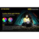 NITECORE HC65 1000 Lumen White/Red/High CRI Output Rechargeable Headlamp