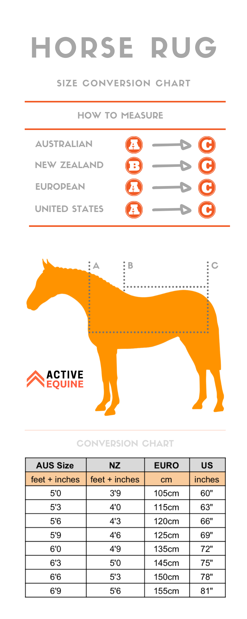 Active Equine Horse Rug Measurement and Size Guide including fitting diagram