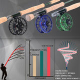 Maximumcatch 3/4/5/6/7/8/9/10/12 WT Fly Rod Carbon Fiber Fast Action Fly Fishing Rod With Cordura Tube Fly Fishing Rod