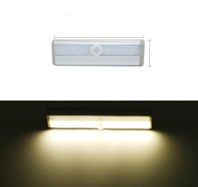 LED Motion Sensor Light - ChoiceBird