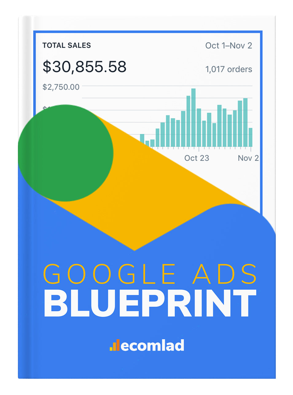 Google Ads Blueprint 2020