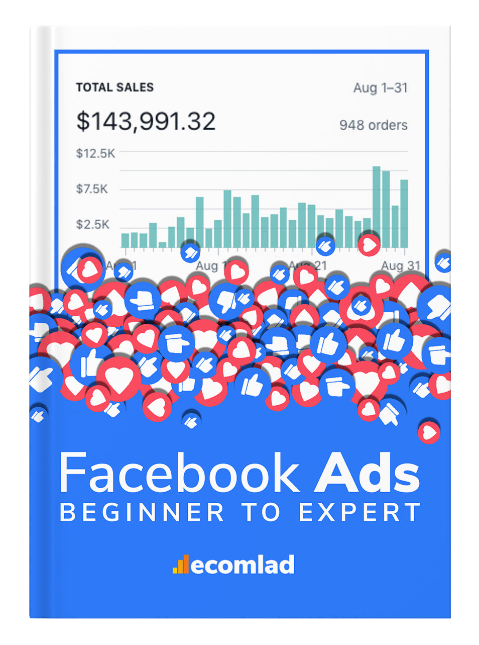 Facebook Ads Beginner to Expert 2020