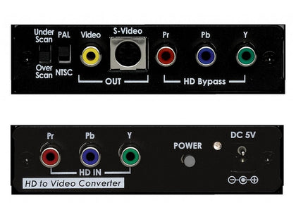 CYP Synergy Analogue HD Down-Scaler