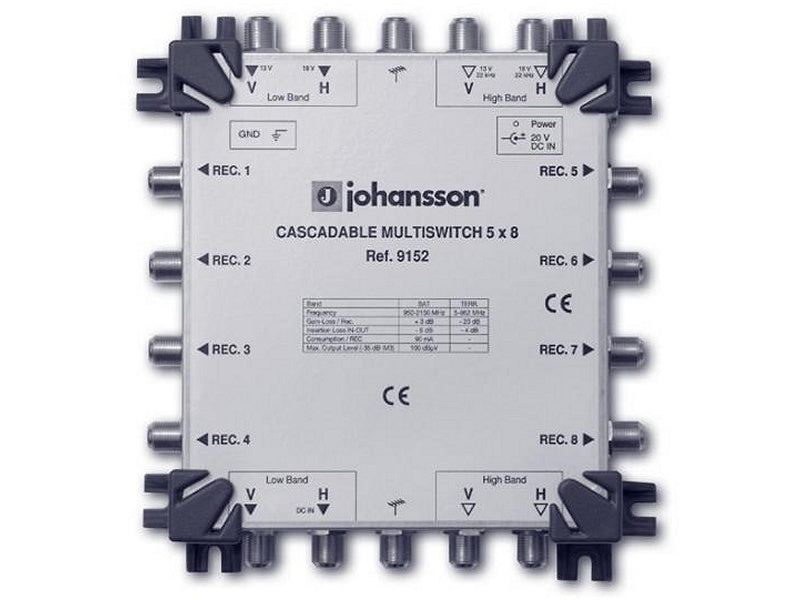 JOHANSSON 8 Way Multiswitch