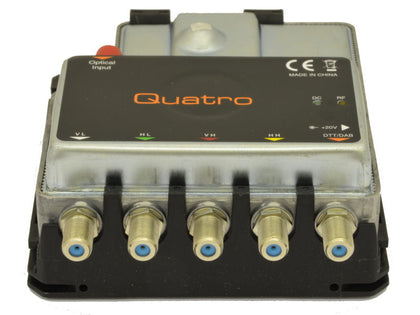 GLOBAL FibreIRS® MKII Quattro Optical GTU